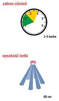 ESIinfonow